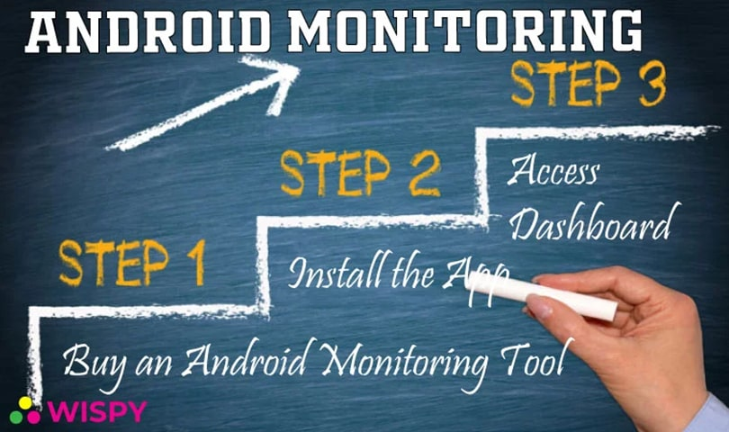 Android-Monitoring-Made-Easy-3-Easy-Steps-to-Follow