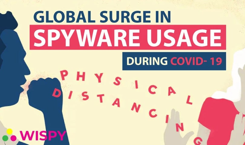 Shocking-Global-Surge-in-Spyware-Usage-during-COVID19