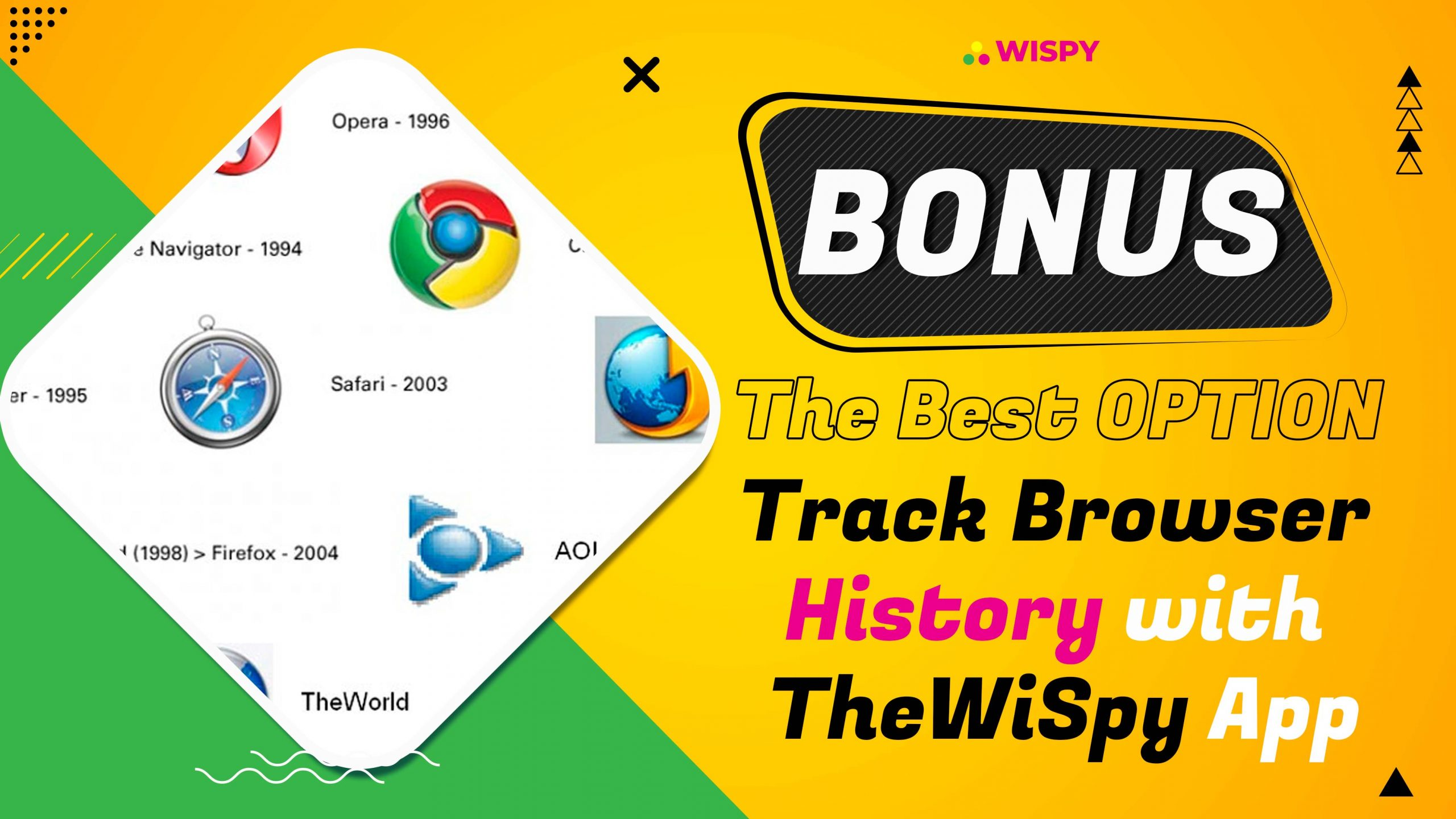 BONUS: The Best OPTION - Track Browser History with TheWiSpy App: